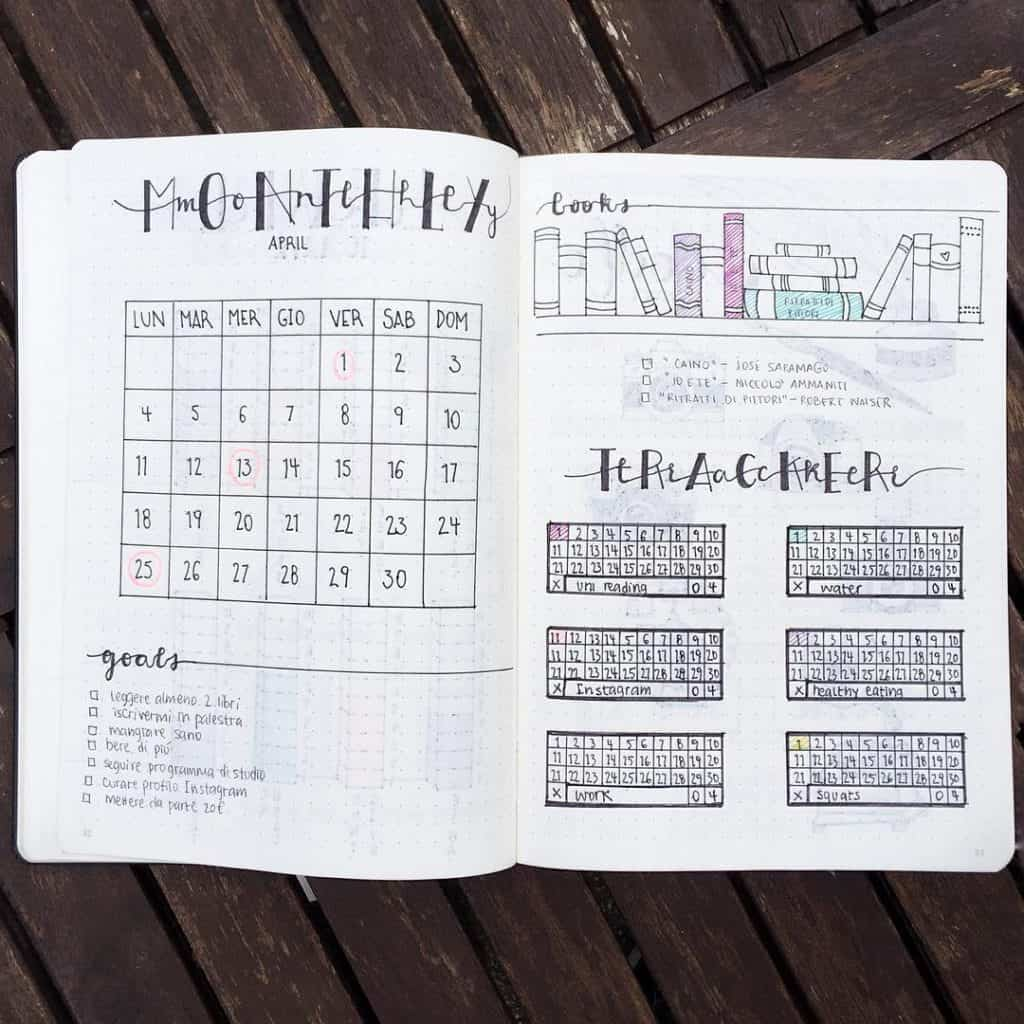 15 bullet journal page ideas how to follow a budget with your bujo. Black Bedroom Furniture Sets. Home Design Ideas