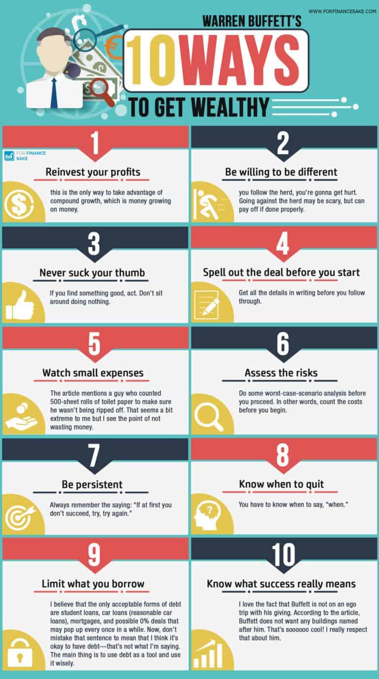 Money saving charts tips pdf printable investing