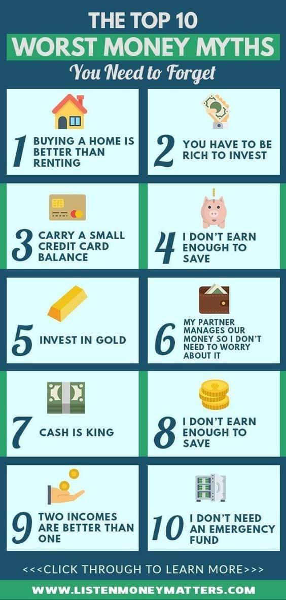 Money saving charts tips pdf printable budget personal finance