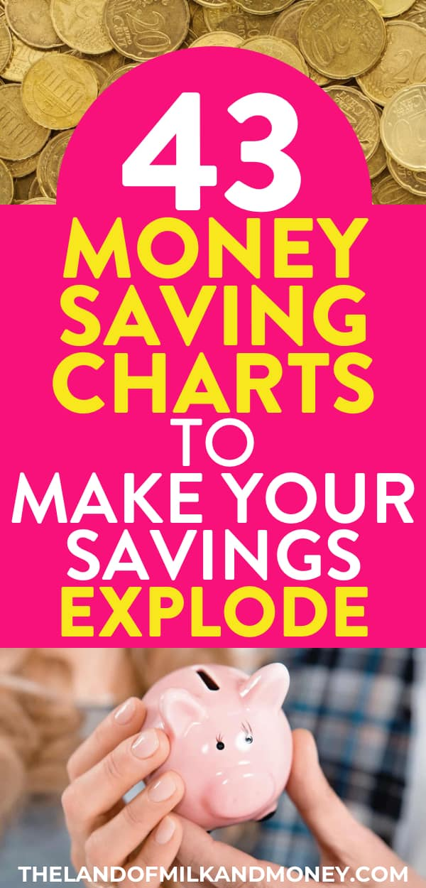 Money saving charts tips pdf printable budget payoff get out of debt free personal finance infographic